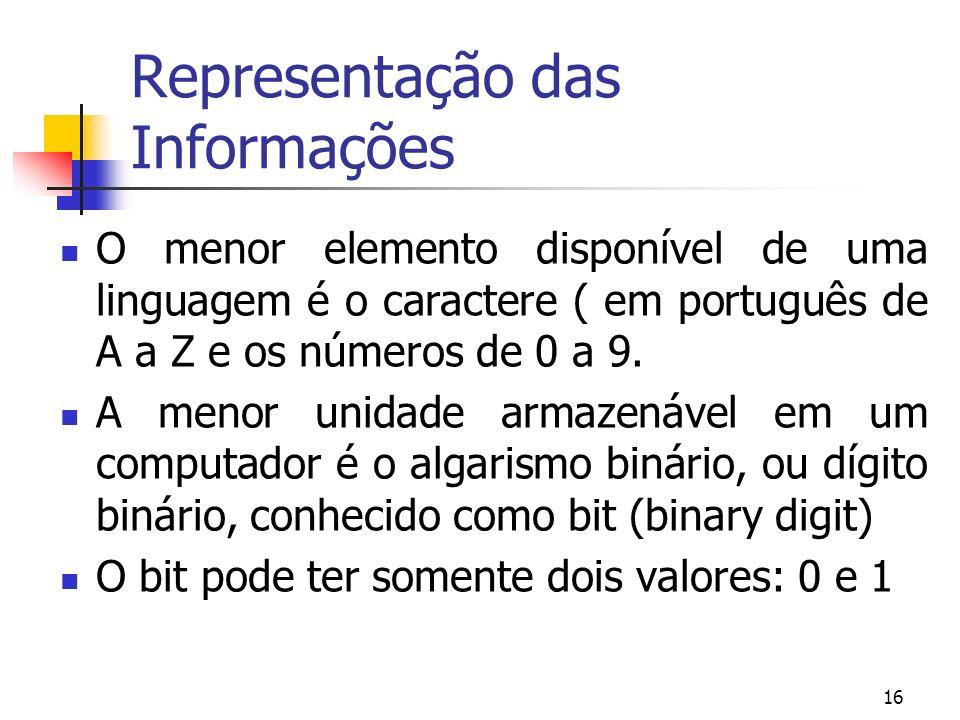 16 Representação das Informações O menor elemento disponível de uma linguagem é o caractere ( em português de A a Z e os números de 0 a 9. A menor uni