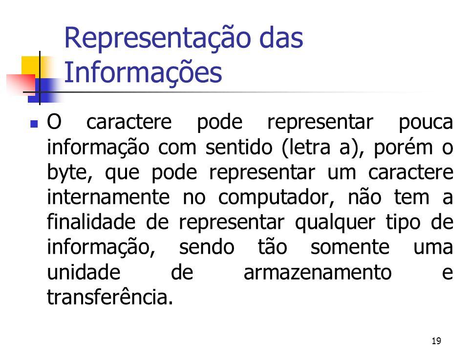 19 Representação das Informações O caractere pode representar pouca informação com sentido (letra a), porém o byte, que pode representar um caractere