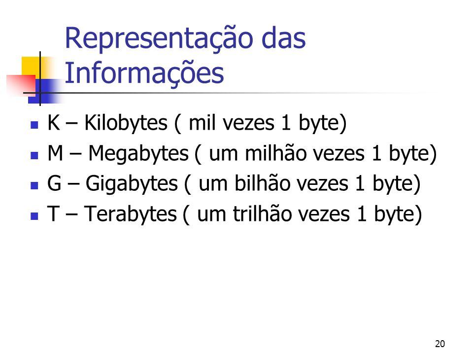 20 Representação das Informações K – Kilobytes ( mil vezes 1 byte) M – Megabytes ( um milhão vezes 1 byte) G – Gigabytes ( um bilhão vezes 1 byte) T –