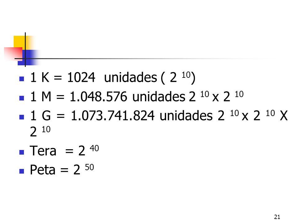 21 1 K = 1024 unidades ( 2 10 ) 1 M = 1.048.576 unidades 2 10 x 2 10 1 G = 1.073.741.824 unidades 2 10 x 2 10 X 2 10 Tera = 2 40 Peta = 2 50