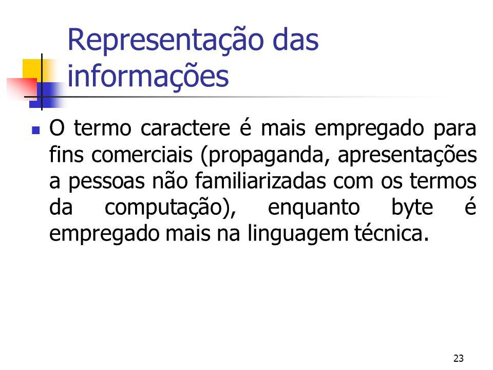 23 Representação das informações O termo caractere é mais empregado para fins comerciais (propaganda, apresentações a pessoas não familiarizadas com o