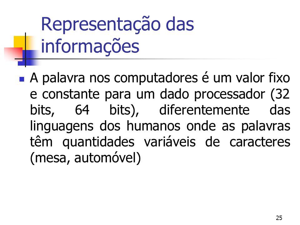 25 Representação das informações A palavra nos computadores é um valor fixo e constante para um dado processador (32 bits, 64 bits), diferentemente da
