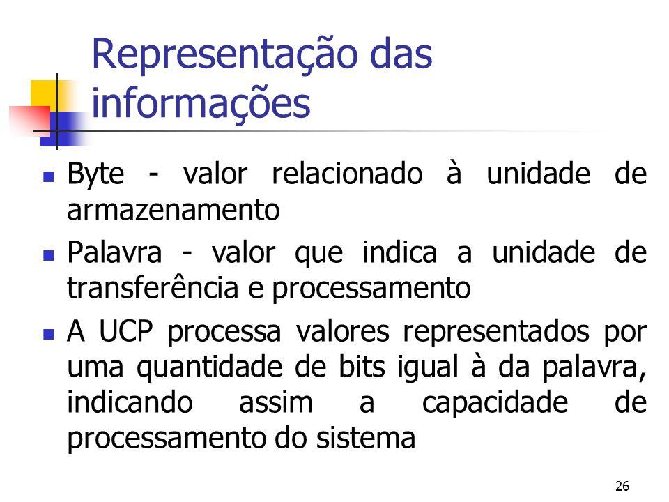 26 Representação das informações Byte - valor relacionado à unidade de armazenamento Palavra - valor que indica a unidade de transferência e processam