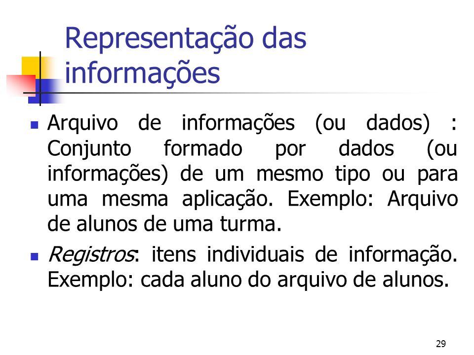 29 Representação das informações Arquivo de informações (ou dados) : Conjunto formado por dados (ou informações) de um mesmo tipo ou para uma mesma ap