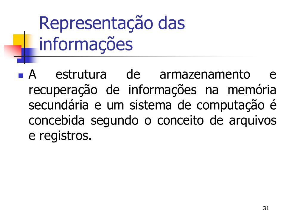 31 Representação das informações A estrutura de armazenamento e recuperação de informações na memória secundária e um sistema de computação é concebid