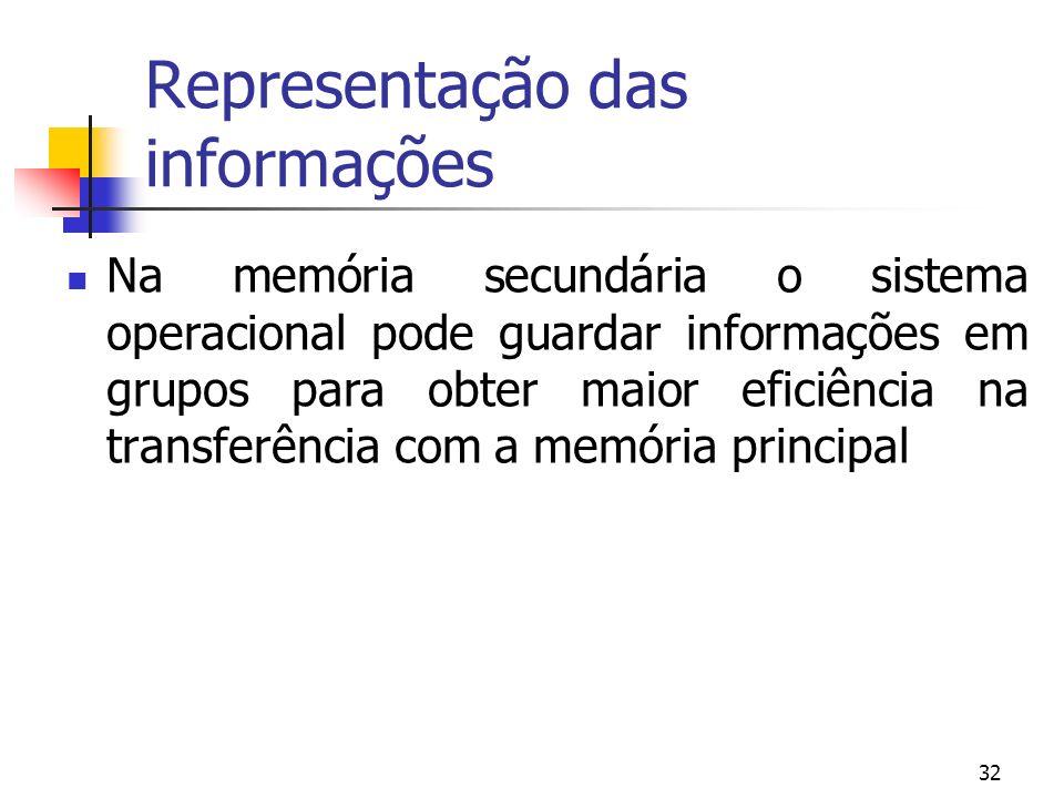 32 Representação das informações Na memória secundária o sistema operacional pode guardar informações em grupos para obter maior eficiência na transfe