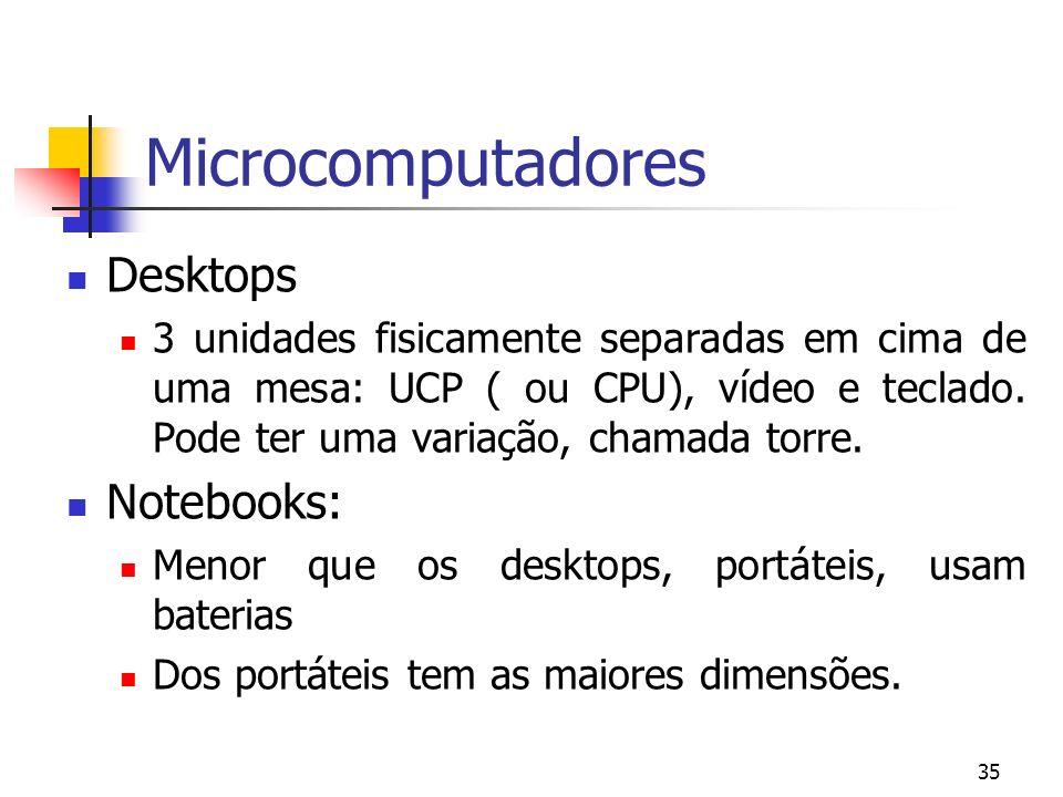35 Microcomputadores Desktops 3 unidades fisicamente separadas em cima de uma mesa: UCP ( ou CPU), vídeo e teclado. Pode ter uma variação, chamada tor