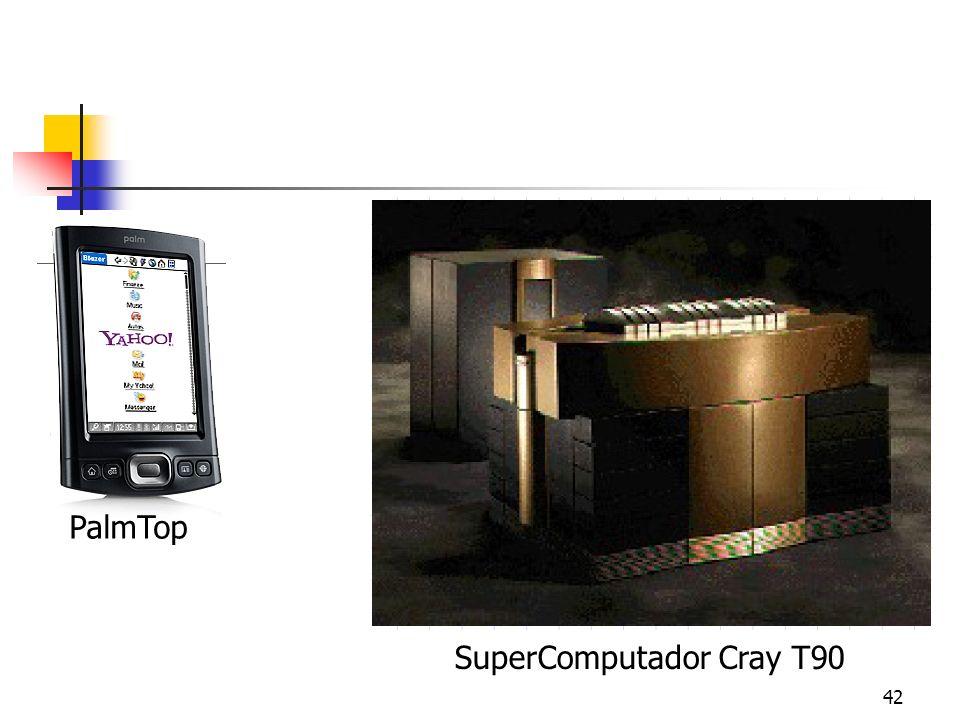42 PalmTop SuperComputador Cray T90