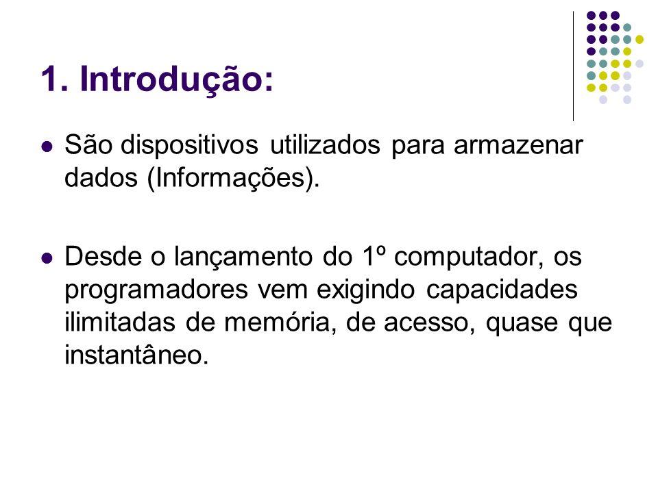 1. Introdução: São dispositivos utilizados para armazenar dados (Informações). Desde o lançamento do 1º computador, os programadores vem exigindo capa
