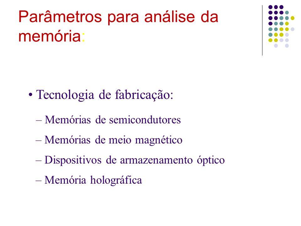 Parâmetros para análise da memória: Tecnologia de fabricação: – Memórias de semicondutores – Memórias de meio magnético – Dispositivos de armazenament