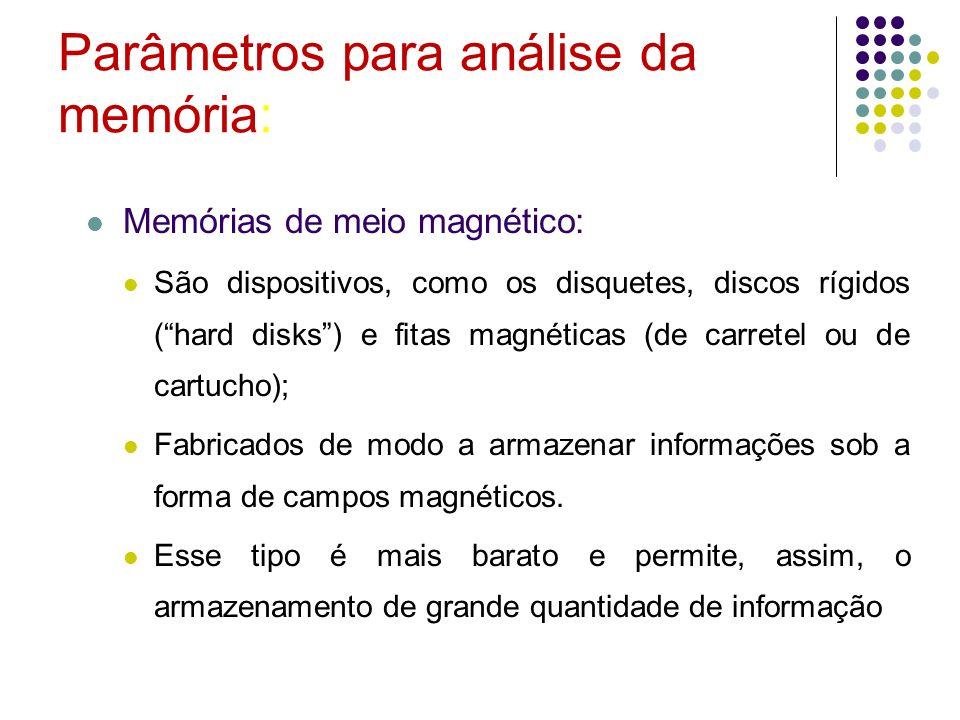 Parâmetros para análise da memória: Memórias de meio magnético: São dispositivos, como os disquetes, discos rígidos (hard disks) e fitas magnéticas (d