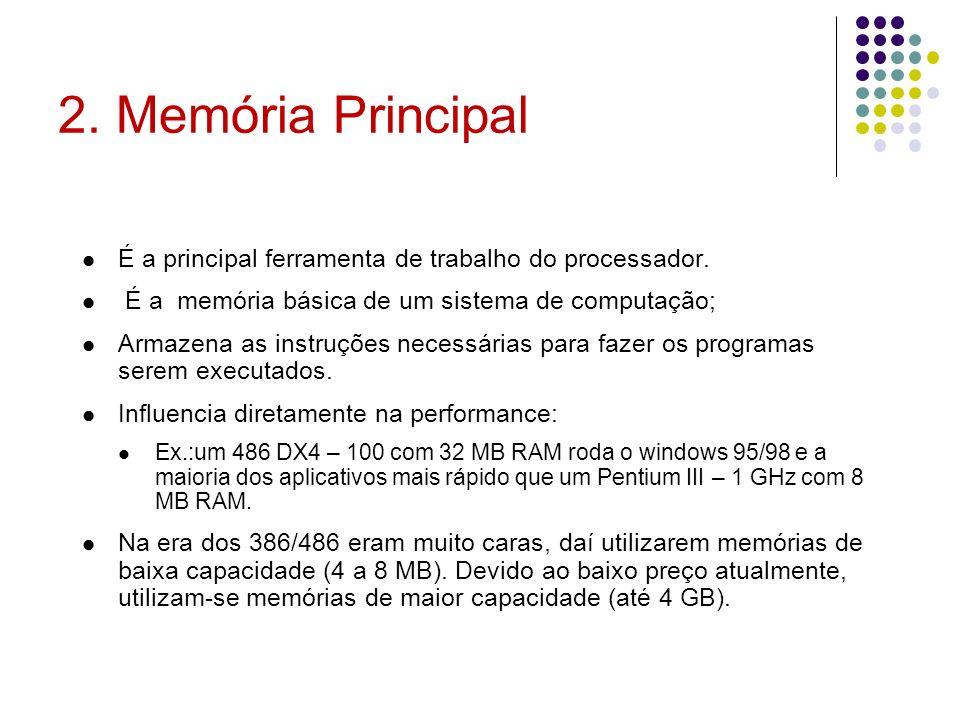 2. Memória Principal É a principal ferramenta de trabalho do processador. É a memória básica de um sistema de computação; Armazena as instruções neces