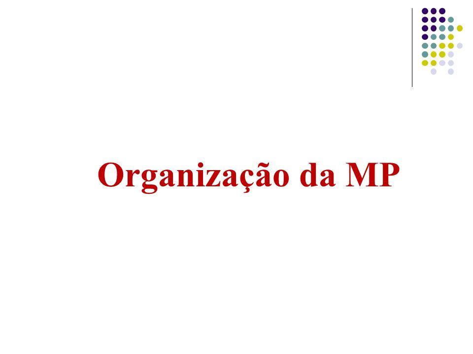 Organização da MP