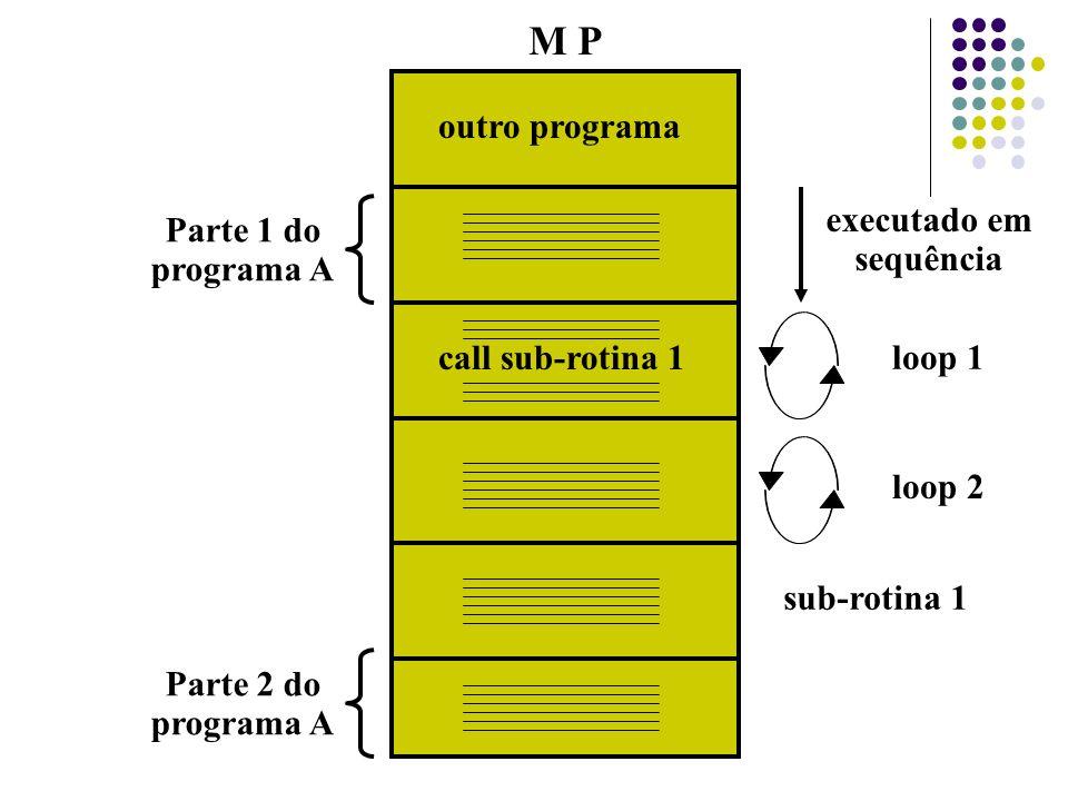 call sub-rotina 1 outro programa Parte 1 do programa A executado em sequência loop 1 loop 2 sub-rotina 1 Parte 2 do programa A M P
