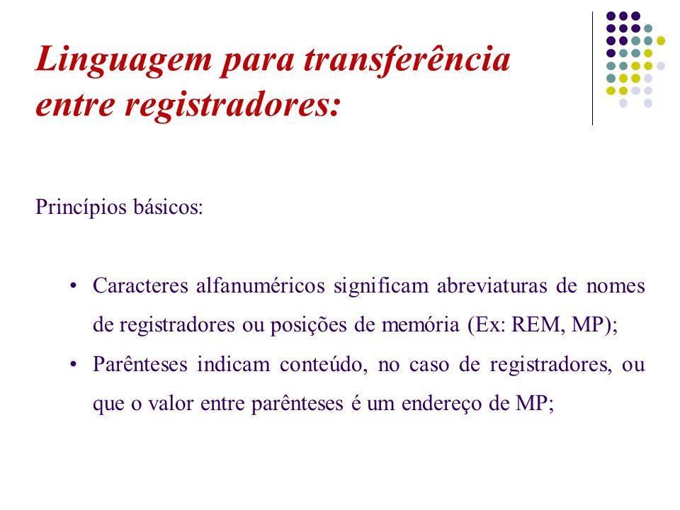 Linguagem para transferência entre registradores: Princípios básicos: Caracteres alfanuméricos significam abreviaturas de nomes de registradores ou po