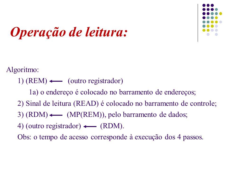 Operação de leitura: Algoritmo: 1) (REM) (outro registrador) 1a) o endereço é colocado no barramento de endereços; 2) Sinal de leitura (READ) é coloca