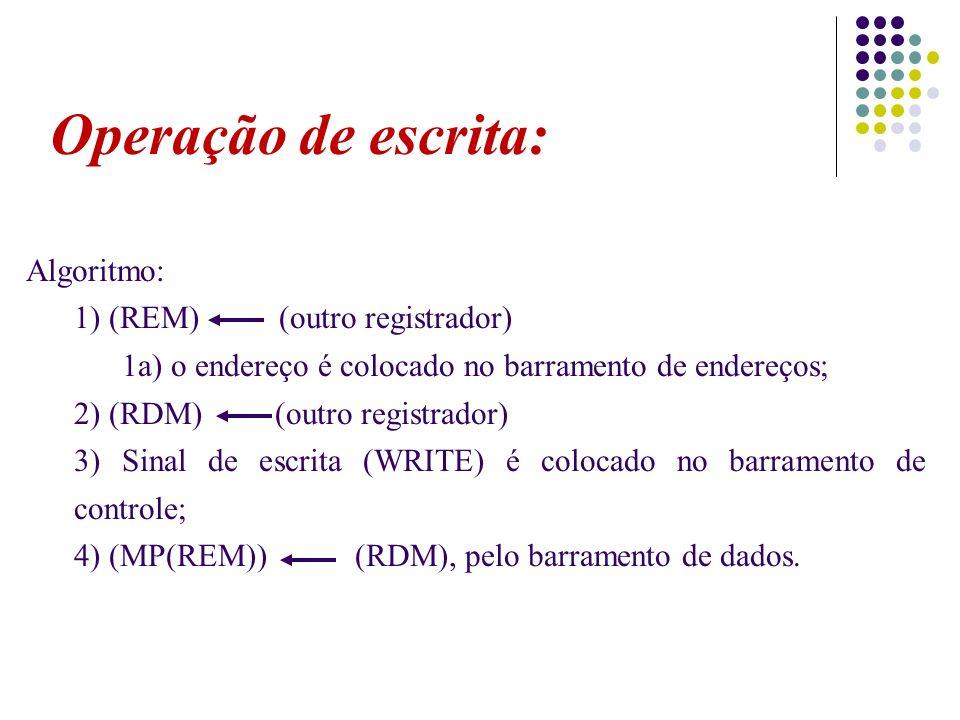 Operação de escrita: Algoritmo: 1) (REM) (outro registrador) 1a) o endereço é colocado no barramento de endereços; 2) (RDM) (outro registrador) 3) Sin