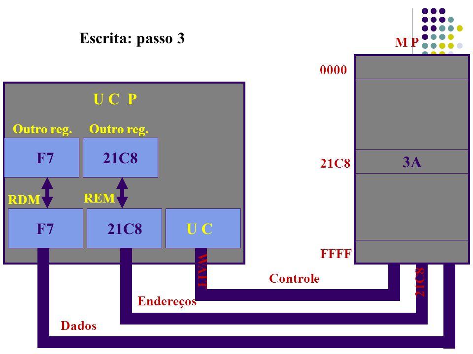 Escrita: passo 3 21C8 U C P U C M P 0000 21C8 Outro reg. 3A REM RDM F7 Controle Dados Endereços FFFF 21C8 F7 WAIT