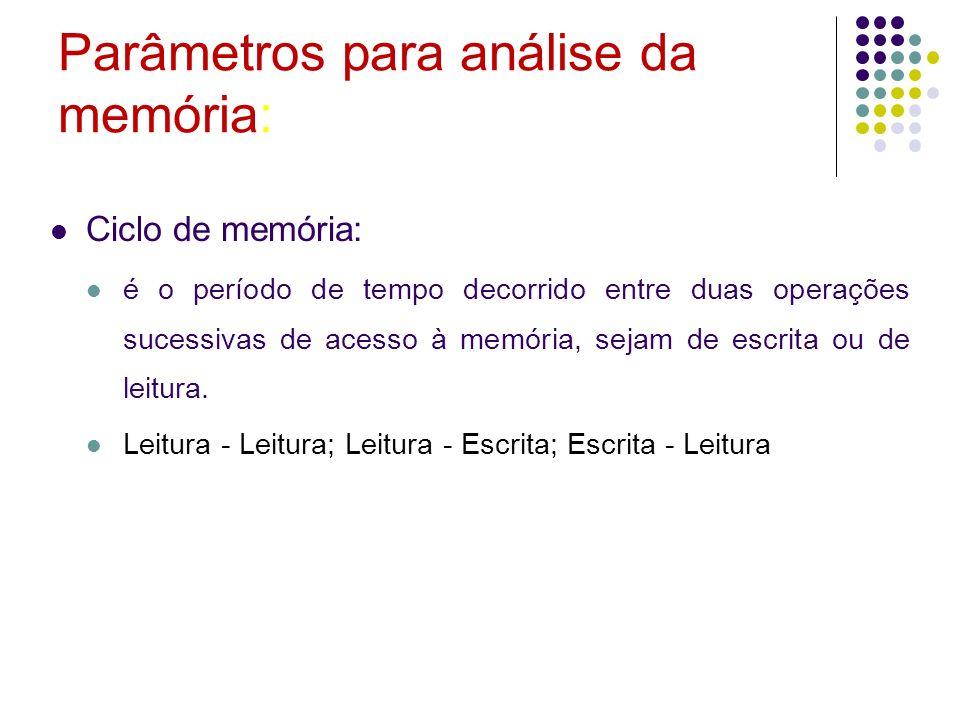 Parâmetros para análise da memória: Ciclo de memória: é o período de tempo decorrido entre duas operações sucessivas de acesso à memória, sejam de esc