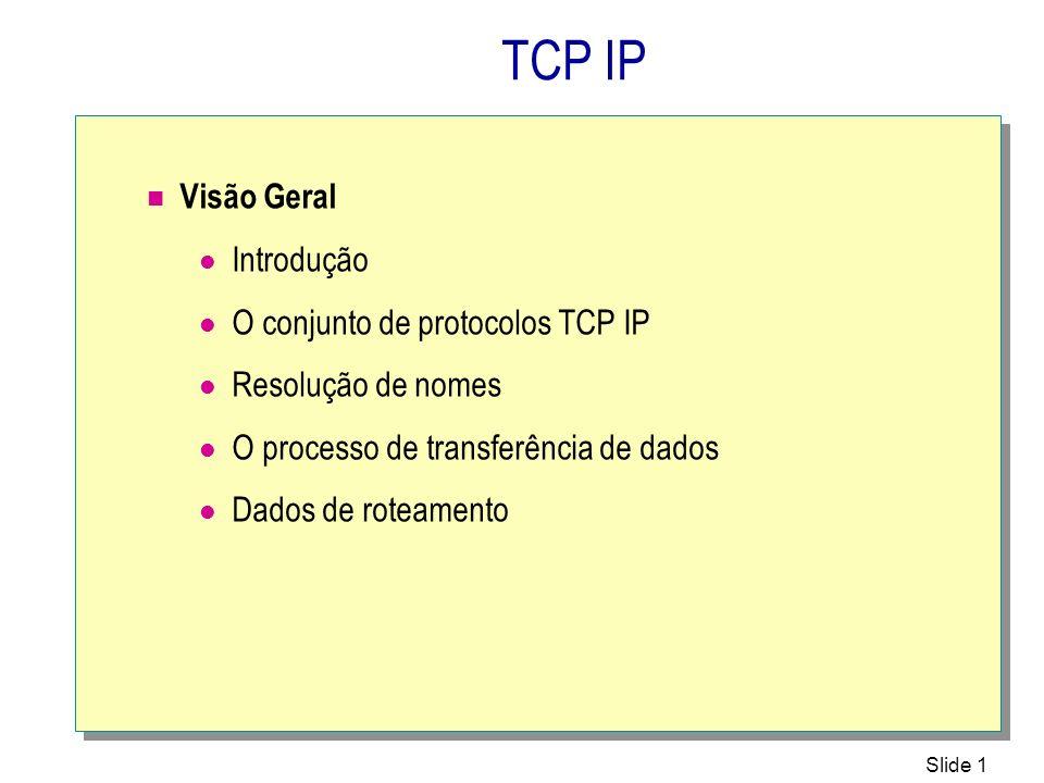 Slide 1 TCP IP Visão Geral Introdução O conjunto de protocolos TCP IP Resolução de nomes O processo de transferência de dados Dados de roteamento