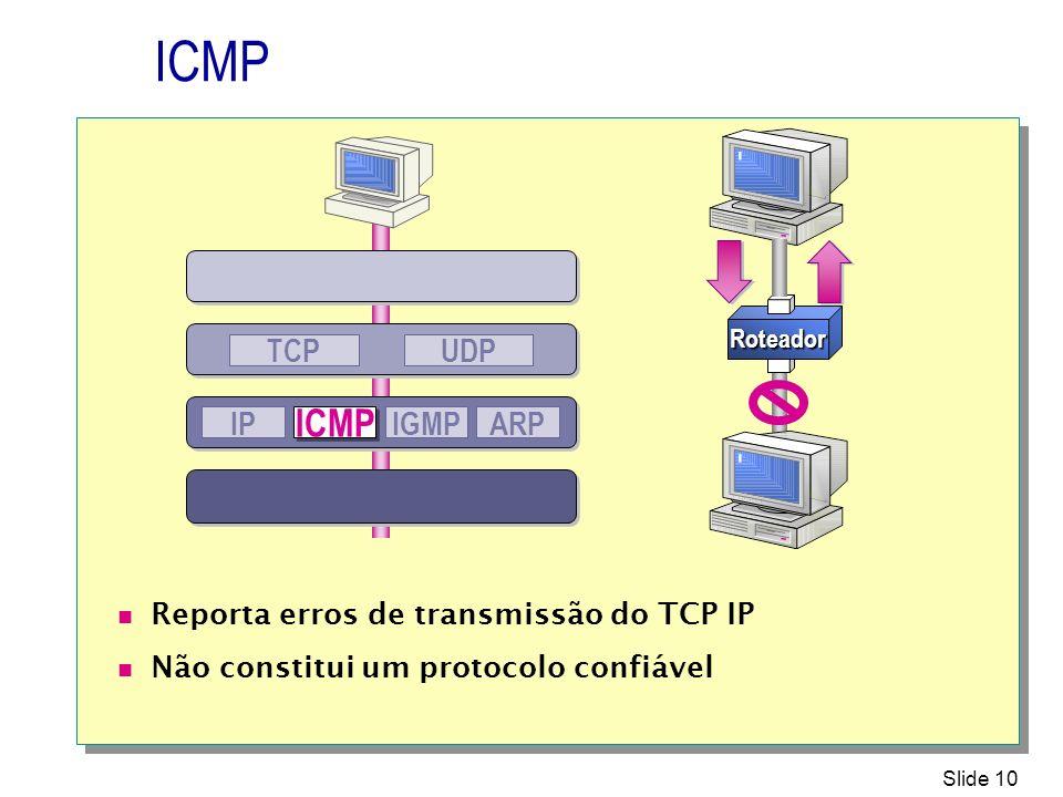 Slide 10 ICMP UDPTCP IP ICMP IGMPARP Roteador Reporta erros de transmissão do TCP IP Não constitui um protocolo confiável