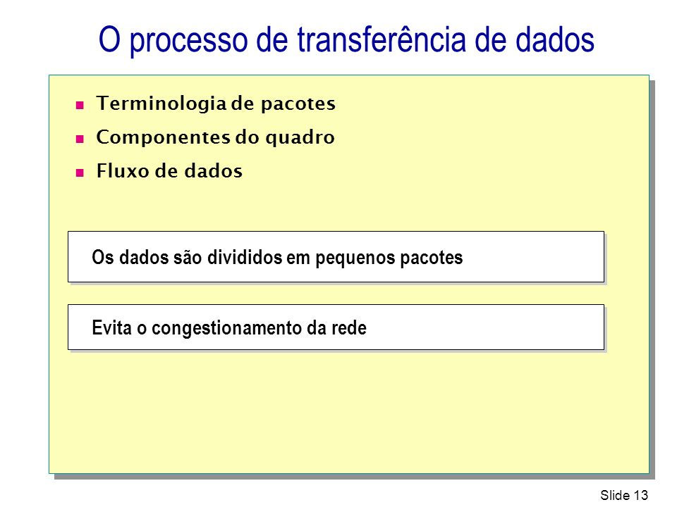 Slide 13 O processo de transferência de dados Terminologia de pacotes Componentes do quadro Fluxo de dados Evita o congestionamento da rede Os dados s