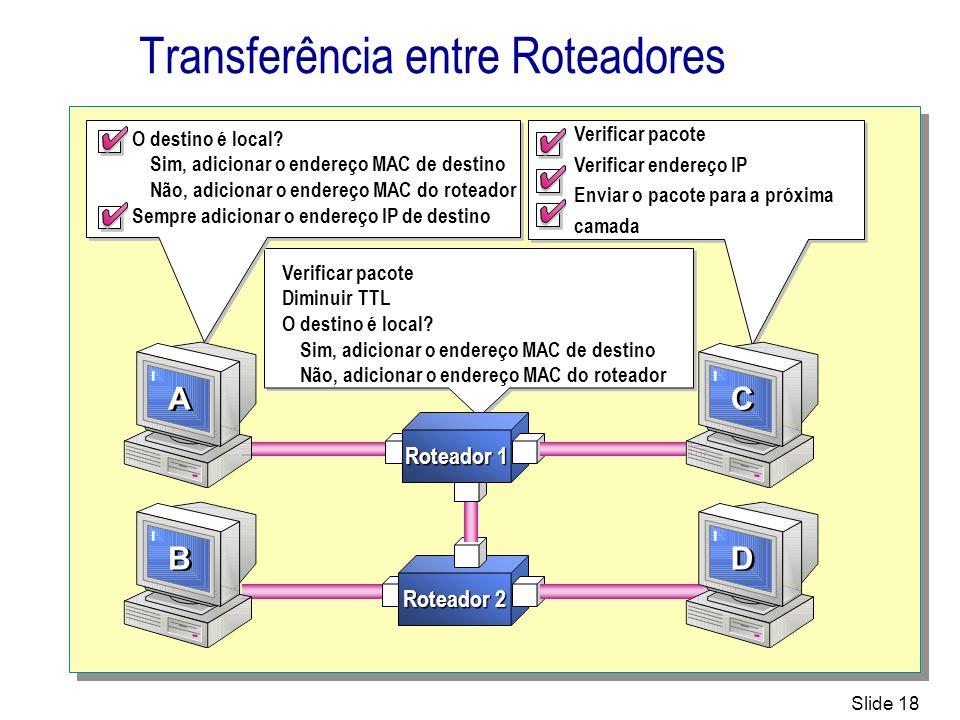 Slide 18 Transferência entre Roteadores Verificar pacote Verificar endereço IP Enviar o pacote para a próxima camada Verificar pacote Verificar endere