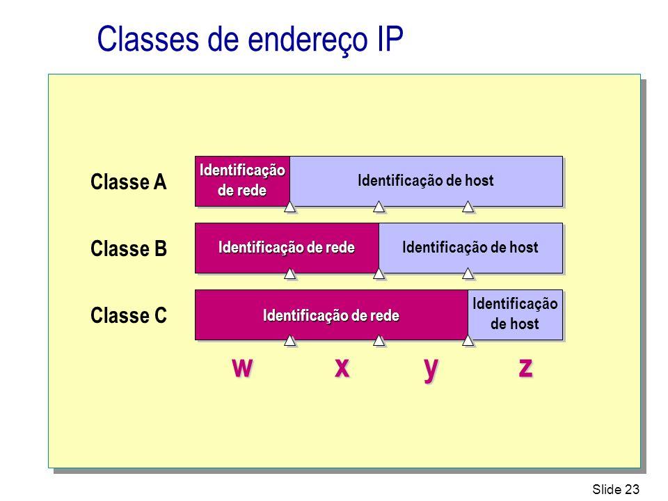 Slide 23 Classes de endereço IP wxyz Classe A Identificação de rede Identificação Identificação de host Classe B Identificação de rede Identificação d