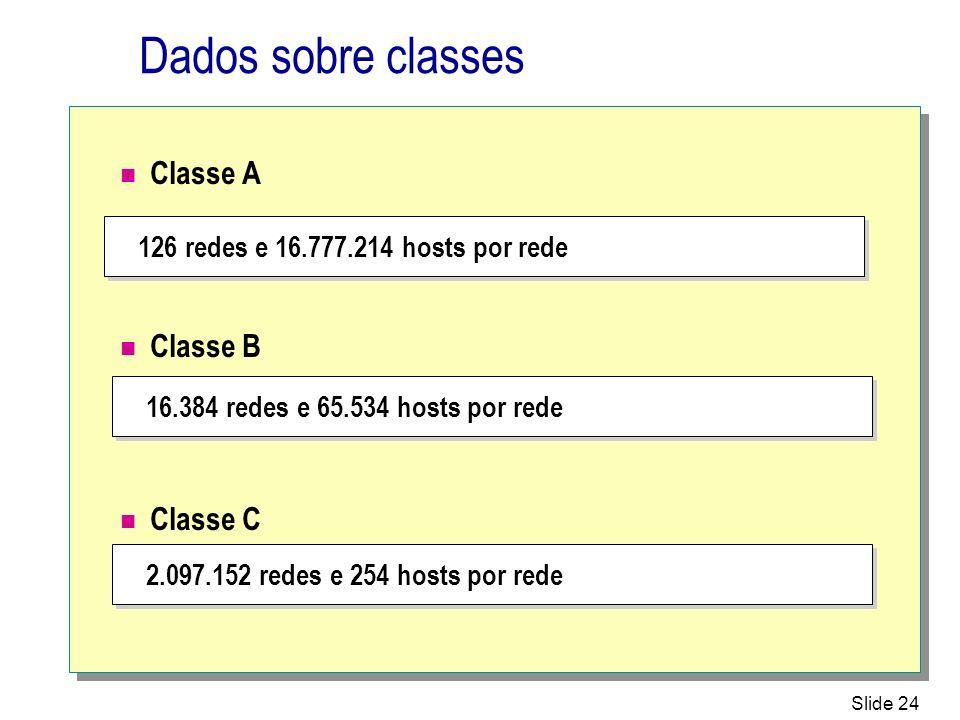 Slide 24 Dados sobre classes Classe A Classe B Classe C 126 redes e 16.777.214 hosts por rede 16.384 redes e 65.534 hosts por rede 2.097.152 redes e 2