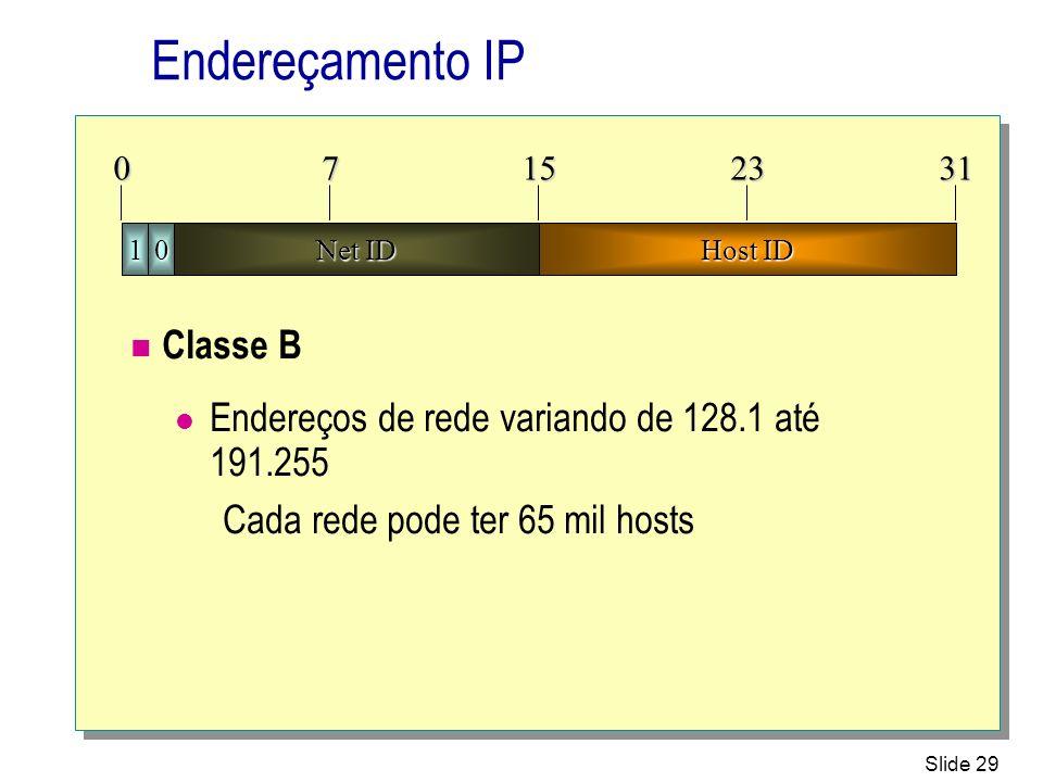 Slide 29 Endereçamento IP Classe B Endereços de rede variando de 128.1 até 191.255 Cada rede pode ter 65 mil hosts0715233110 Net ID Host ID
