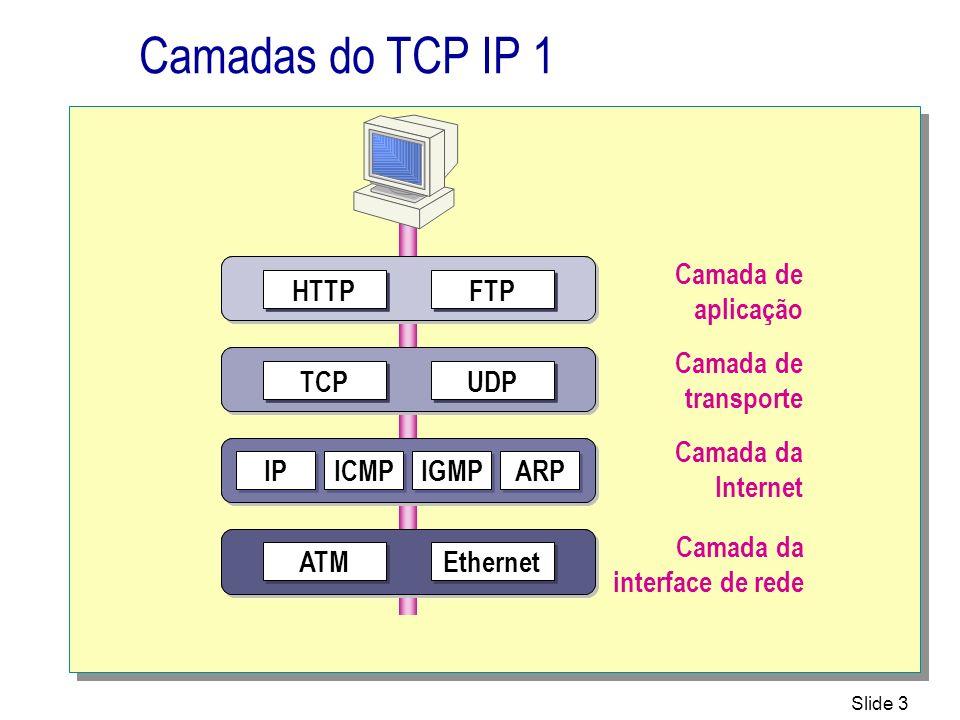 Slide 14 Terminologia de pacotes Segmento Mensagem Datagrama Quadro
