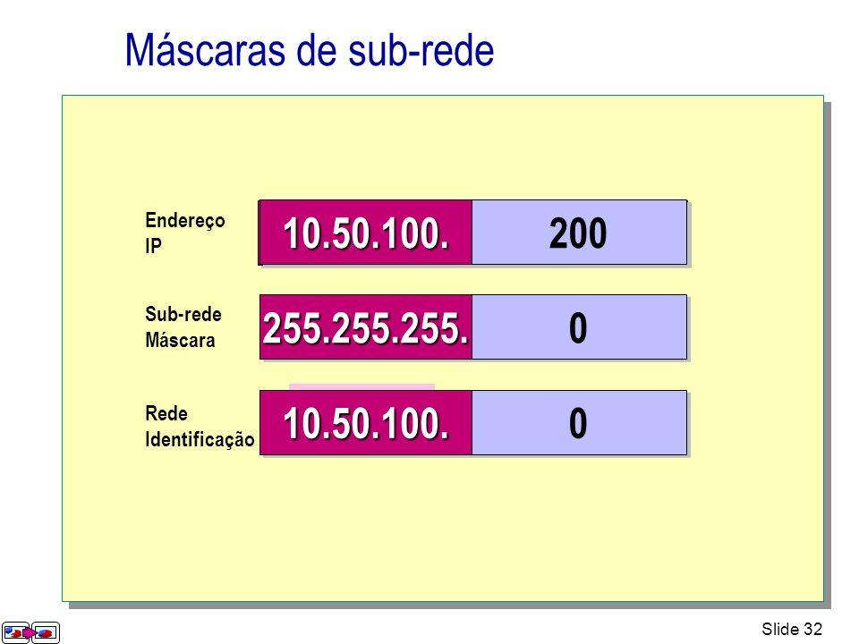 Slide 32 Máscaras de sub-rede Endereço IP 255.255.255.255. 0.0 192.168. 10.50.100.10.50.100. 200 Sub-rede Máscara 255.255.255.255.255.255. 0 0 Rede Id
