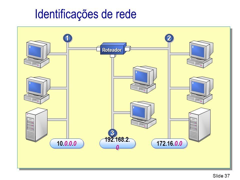 Slide 37 Identificações de rede