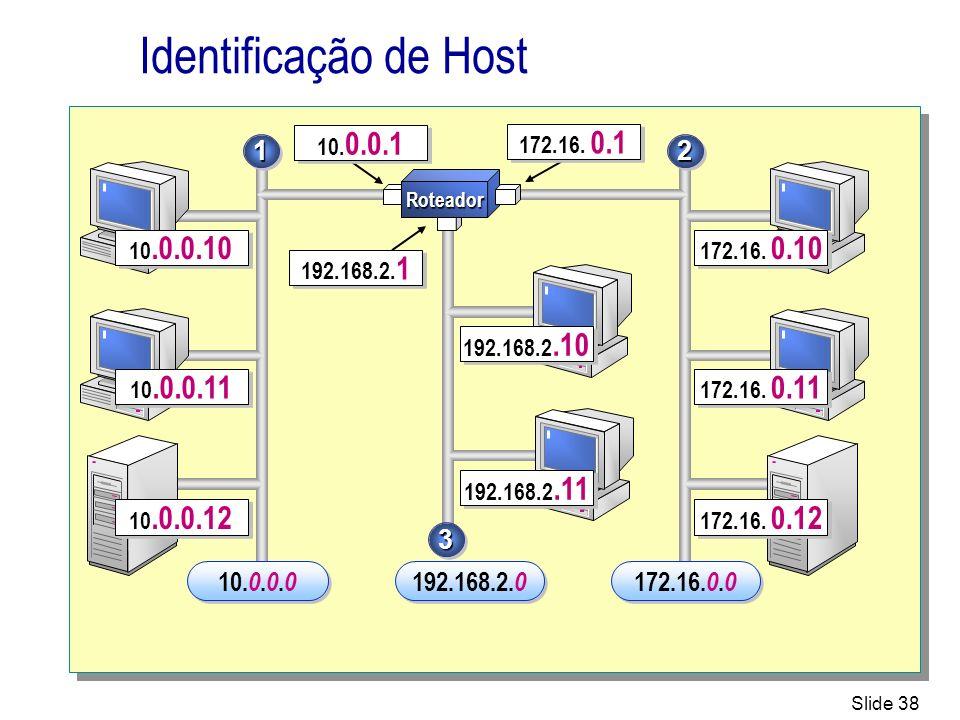 Slide 38 Identificação de Host