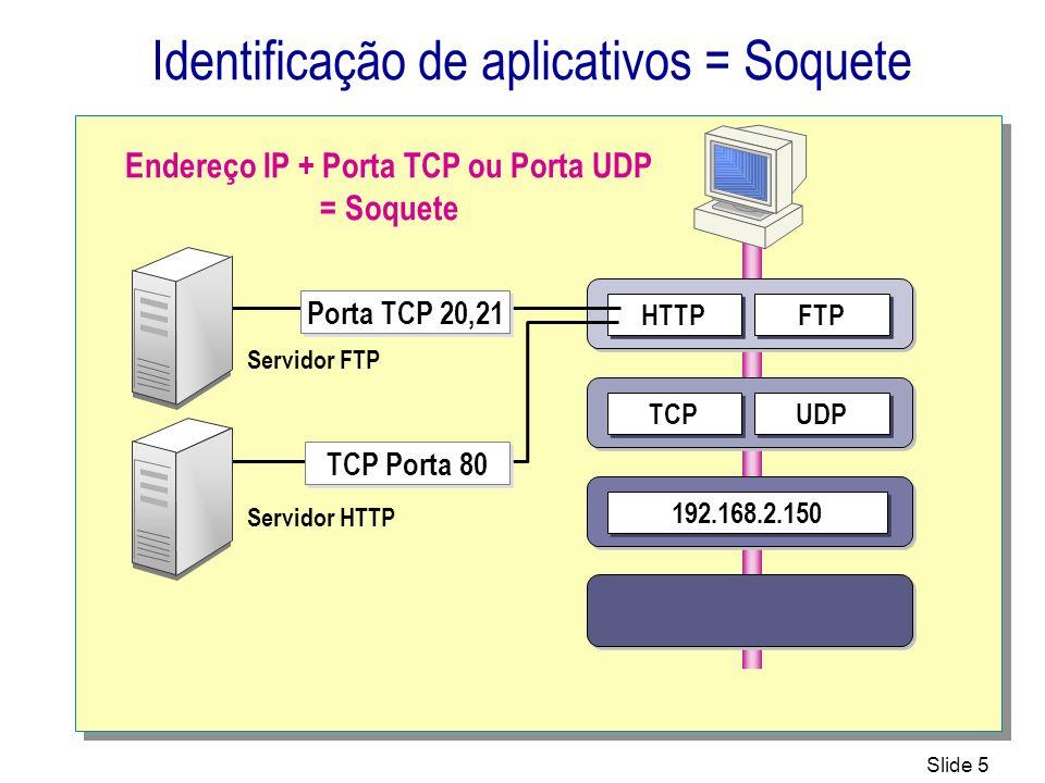 Slide 5 Identificação de aplicativos = Soquete UDP TCP FTP HTTP 192.168.2.150 Servidor FTP Servidor HTTP Porta TCP 20,21 TCP Porta 80 Endereço IP + Po