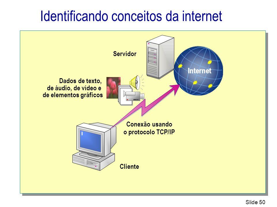 Slide 50 Identificando conceitos da internet Cliente Conexão usando o protocolo TCP/IP Internet Servidor Dados de texto, de áudio, de vídeo e de eleme
