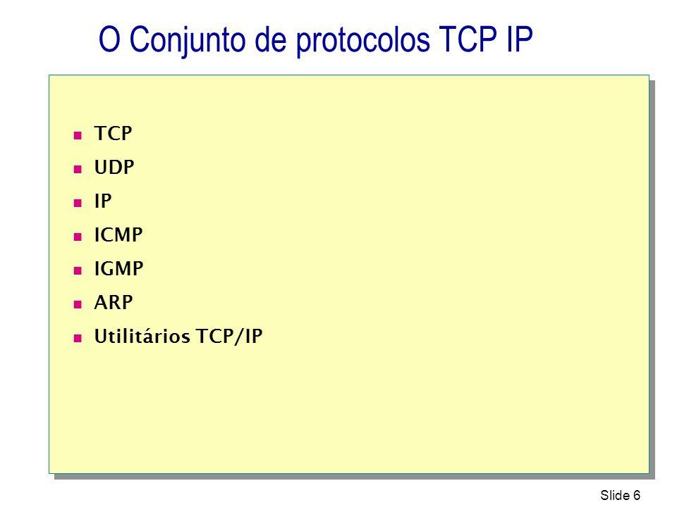 Slide 7 TCP IPICMPIGMPARP UDP TCP Organiza os dados Difusão ponto a ponto Identifica o Soquete Handshake de 3 vias