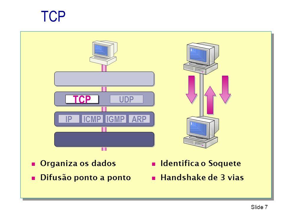Slide 28 Endereçamento IP Classe A Usada em redes de grande porte Endereços de rede variam de 1 a 126 Cada rede pode ter 16 milhões de hosts Exemplo: rede Arpanet071523310 Net ID Host ID