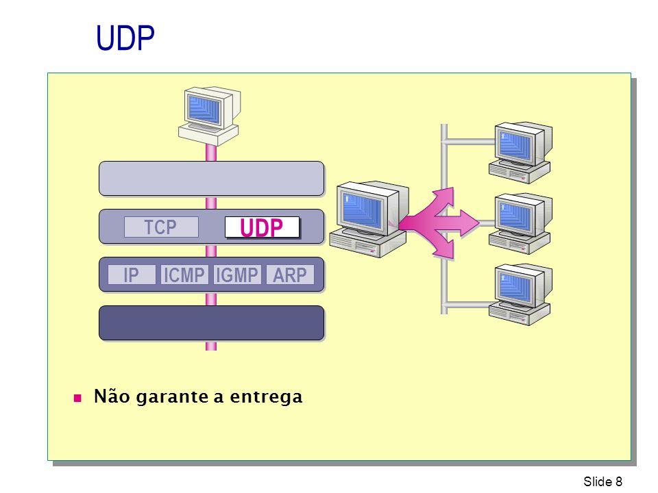 Slide 19 Endereçamento IP Visão Geral Endereçamento IP em classes Divisão da rede em sub-redes Planejando o endereçamento IP Atribuindo endereços IP