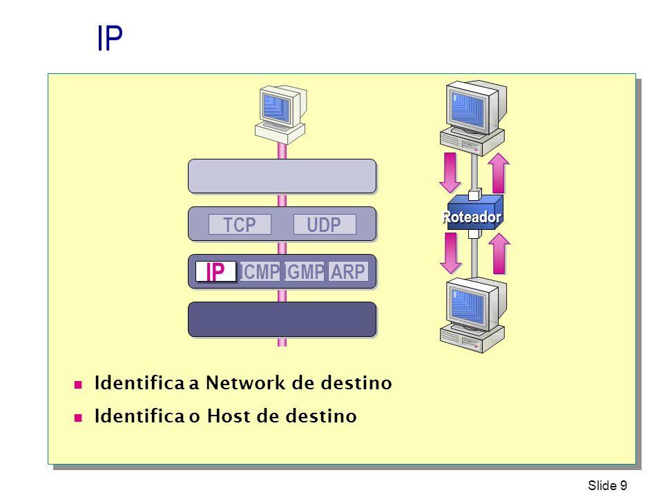 Slide 9 IP Roteador UDPTCP IP ICMPIGMPARP Identifica a Network de destino Identifica o Host de destino