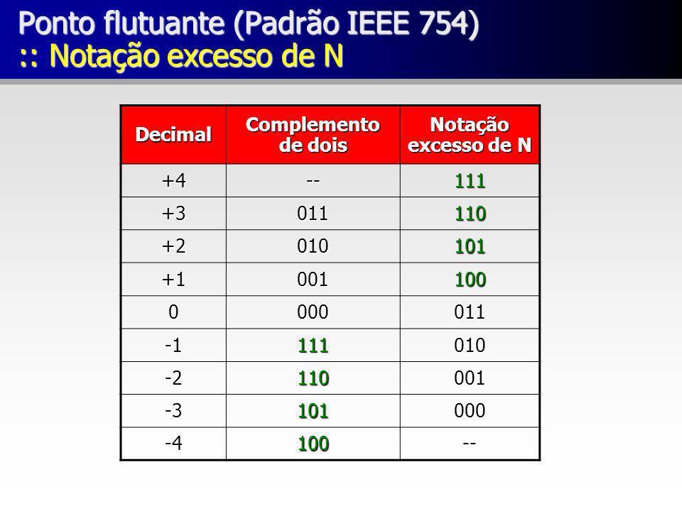 Decimal Complemento de dois Notação excesso de N +4--111 +3011110 +2010101 +1001100 0000011111010 -2110001 -3101000 -4100-- Ponto flutuante (Padrão IEEE 754) :: Notação excesso de N