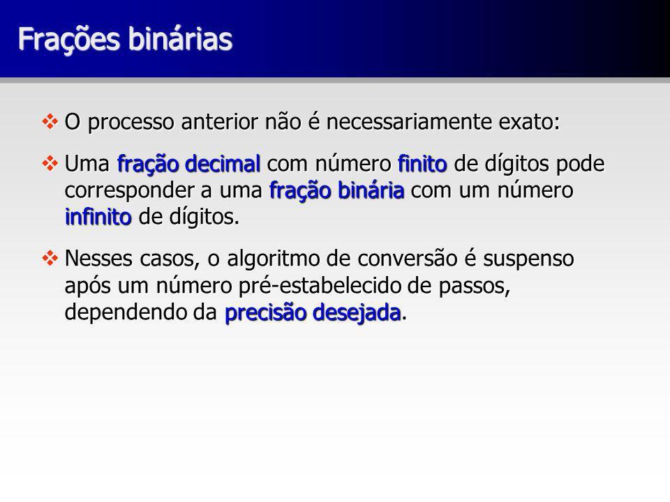 Frações binárias vO processo anterior não é necessariamente exato: vUma fração decimal com número finito de dígitos pode corresponder a uma fração bin