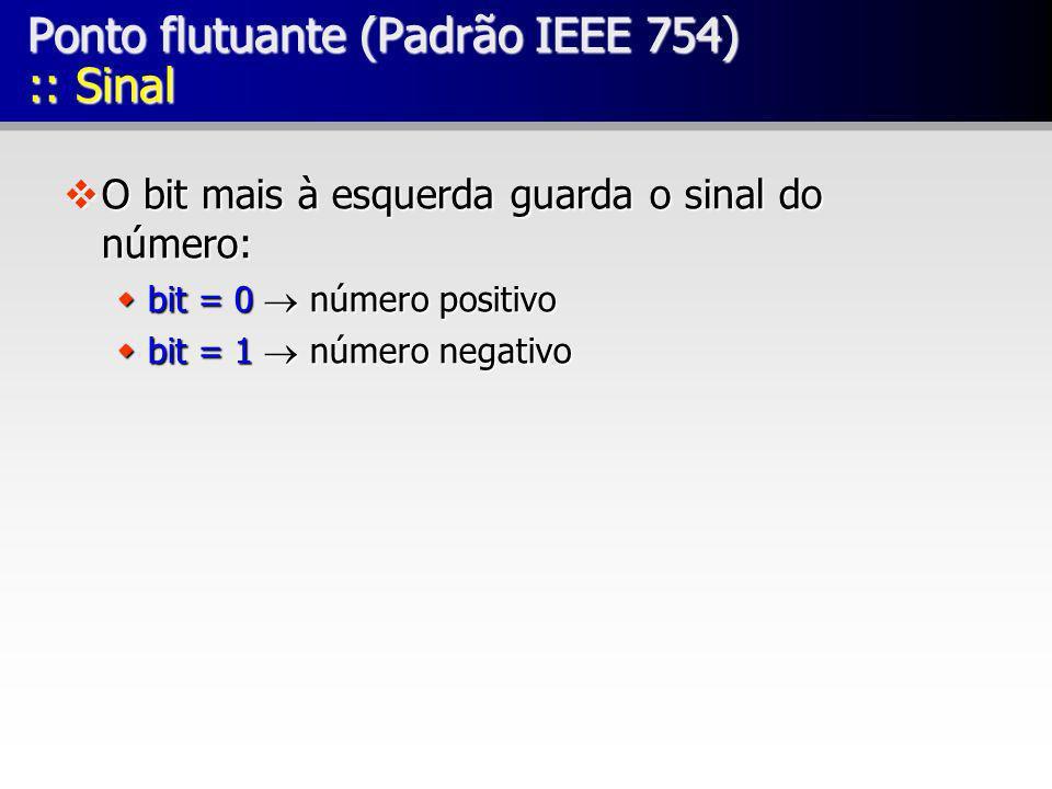 Ponto flutuante (Padrão IEEE 754) :: Fração vA mantissa é representada na forma normalizada (base binária): vA mantissa é composta por: wAlgarismo 1 wPonto de separação wFração