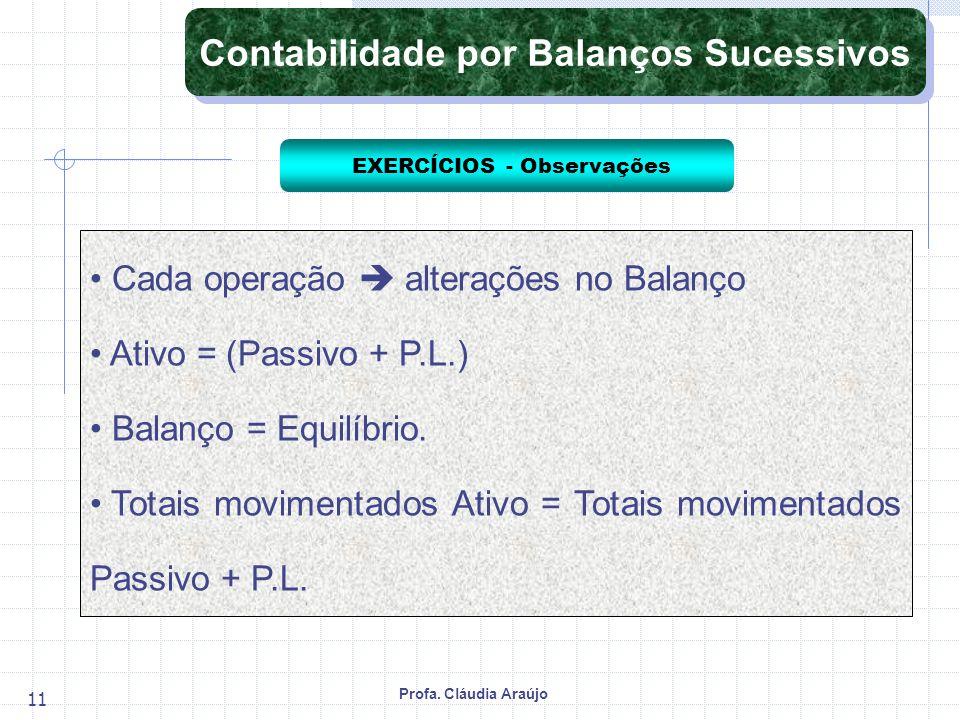 Profa. Cláudia Araújo 11 Cada operação alterações no Balanço Ativo = (Passivo + P.L.) Balanço = Equilíbrio. Totais movimentados Ativo = Totais movimen