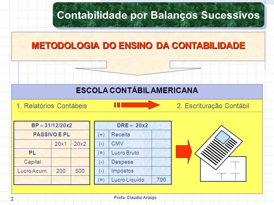 Profa. Cláudia Araújo 3 Contabilidade por Balanços Sucessivos METODOLOGIA DO ENSINO DA CONTABILIDADE 1. Relatórios Contábeis 2. Escrituração Contábil