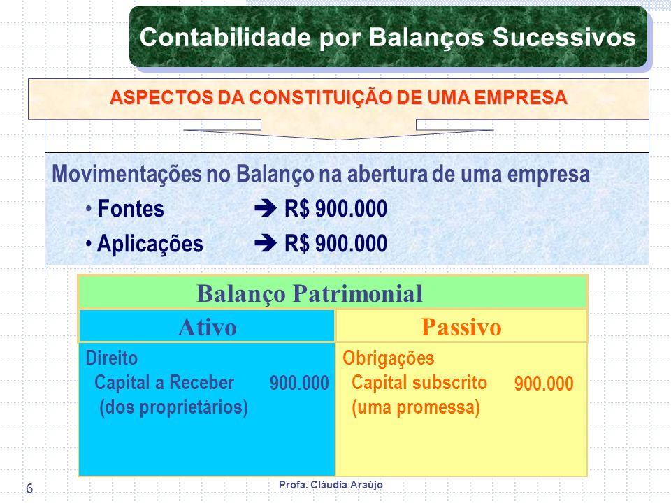 Profa. Cláudia Araújo 6 Movimentações no Balanço na abertura de uma empresa Fontes R$ 900.000 Aplicações R$ 900.000 ATIVO Direito Capital a Receber (d