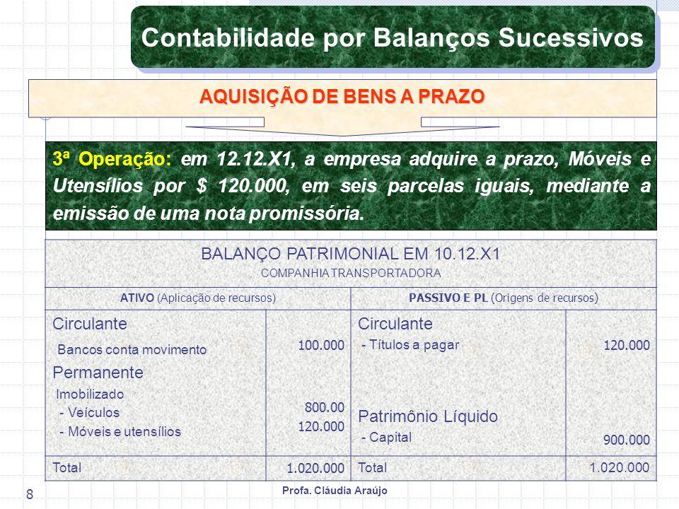 Profa. Cláudia Araújo 8 Contabilidade por Balanços Sucessivos AQUISIÇÃO DE BENS A PRAZO BALANÇO PATRIMONIAL EM 10.12.X1 COMPANHIA TRANSPORTADORA ATIVO