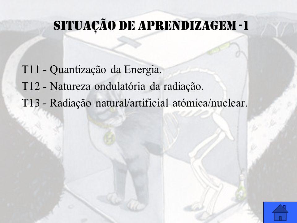 T11 - QUANTIZAÇÃO DA ENERGIA Como estimar a constante de Planck utilizando um circuito eléctrico com LEDs.