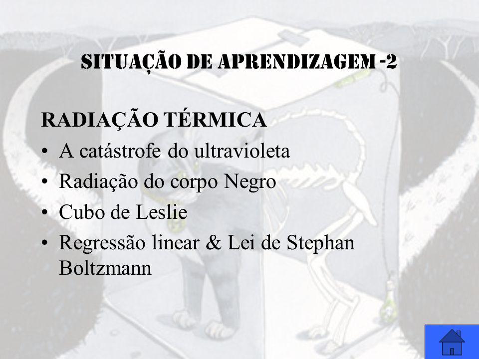 SITUAÇÃO DE APRENDIZAGEM-3 T31 – Interacção da radiação com a matéria.