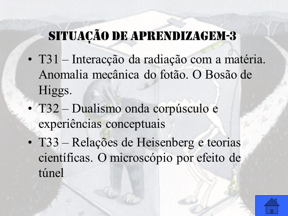 SITUAÇÃO DE APRENDIZAGEM - 4 Seminário biofísica/biomédica